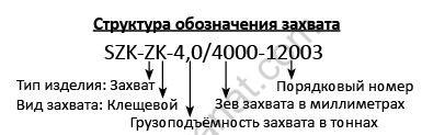 структура обозначения захвата