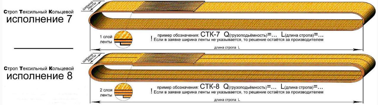 СТК - Строп Текстильный Кольцевой Исполнение 7 Исполнение 8