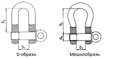 Скоба монтажная универсальная, схема