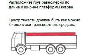 где должен быть центр тяжести на грузовом автомобиле