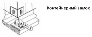 схема контейнерного замка