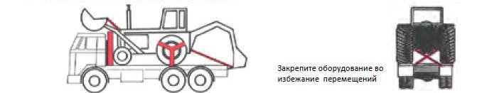 крепление техники при транспортировке
